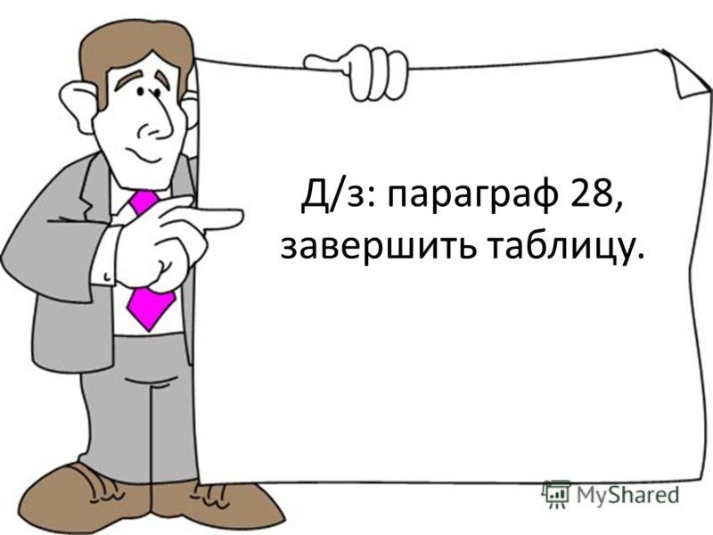 Д/з: параграф 28, завершить таблицу.