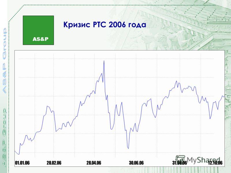 AS&P Кризис РТС 2006 года