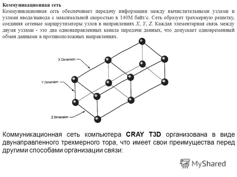 Коммуникационная сеть Коммуникационная сеть обеспечивает передачу информации между вычислительными узлами и узлами ввода/вывода с максимальной скоростью в 140M байт/с. Сеть образует трехмерную решетку, соединяя сетевые маршрутизаторы узлов в направле
