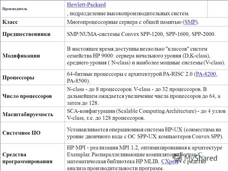Производитель Hewlett-Packard, подразделение высокопроизводительных систем. КлассМногопроцессорные сервера с общей памятью (SMP).SMP ПредшественникиSMP/NUMA-системы Convex SPP-1200, SPP-1600, SPP-2000. Модификации В настоящее время доступны несколько