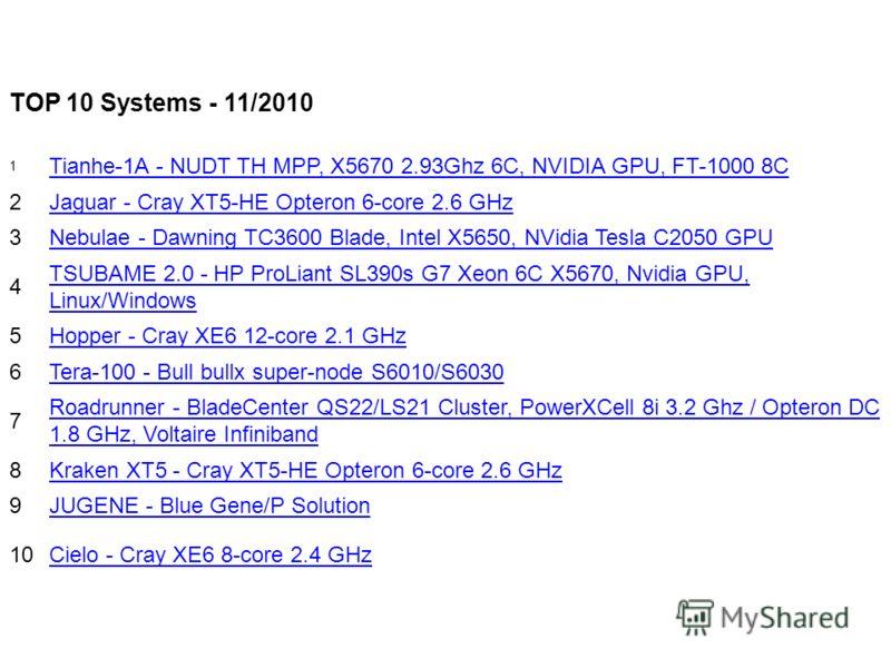 TOP 10 Systems - 11/2010 1 Tianhe-1A - NUDT TH MPP, X5670 2.93Ghz 6C, NVIDIA GPU, FT-1000 8C 2Jaguar - Cray XT5-HE Opteron 6-core 2.6 GHz 3Nebulae - Dawning TC3600 Blade, Intel X5650, NVidia Tesla C2050 GPU 4 TSUBAME 2.0 - HP ProLiant SL390s G7 Xeon