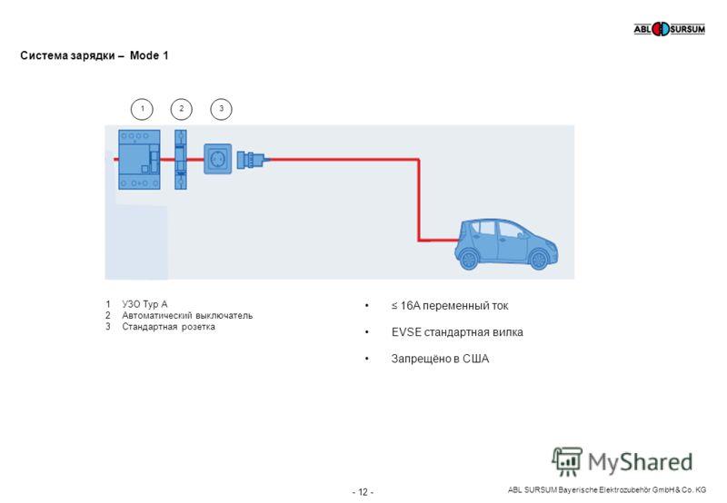 ABL SURSUM Bayerische Elektrozubehör GmbH & Co. KG - 12 - 123 1УЗО Typ A 2Автоматический выключатель 3Стандартная розетка Система зарядки – Mode 1 16A переменный ток EVSE стандартная вилка Запрещёно в США