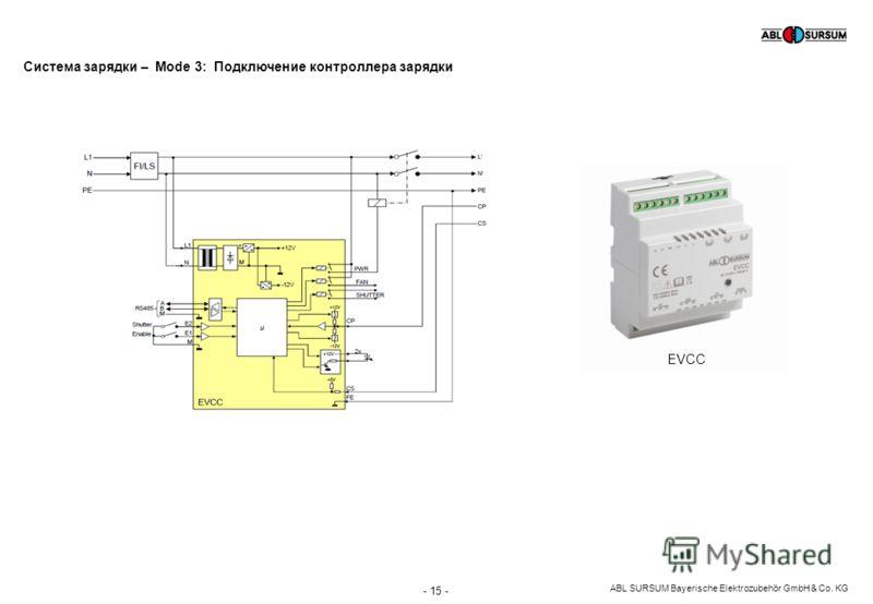 ABL SURSUM Bayerische Elektrozubehör GmbH & Co. KG - 15 - EVCC Система зарядки – Mode 3: Подключение контроллера зарядки