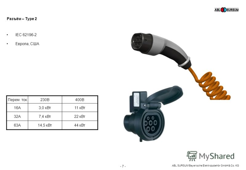 ABL SURSUM Bayerische Elektrozubehör GmbH & Co. KG - 7 - Разъём – Type 2 IEC 62196-2 Европа, США Перем. ток230В400В 16A3,0 кВт11 кВт 32A7,4 кВт22 кВт 63A14,5 кВт44 кВт