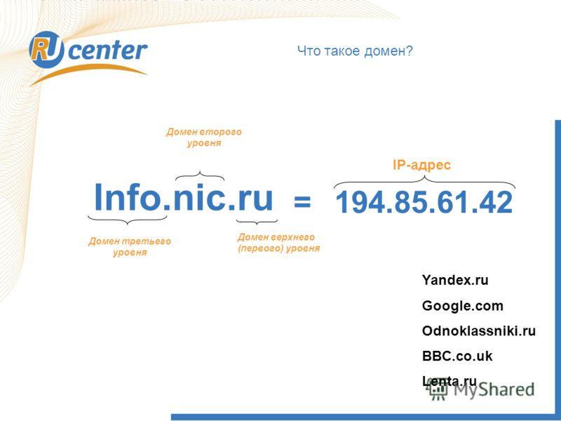 Что такое домен? Info.nic.ru Домен верхнего (первого) уровня 194.85.61.42= IP-адрес Домен второго уровня Домен третьего уровня Yandex.ru Google.com Odnoklassniki.ru BBC.co.uk Lenta.ru
