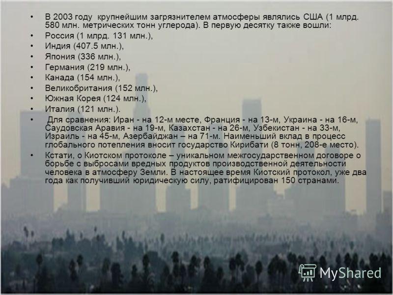 В 2003 году крупнейшим загрязнителем атмосферы являлись США (1 млрд. 580 млн. метрических тонн углерода). В первую десятку также вошли: Россия (1 млрд. 131 млн.), Индия (407.5 млн.), Япония (336 млн.), Германия (219 млн.), Канада (154 млн.), Великобр