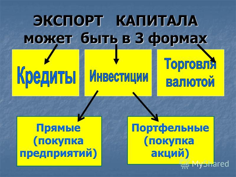 ЭКСПОРТ КАПИТАЛА может быть в 3 формах