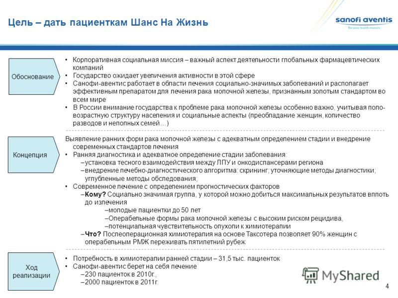 3 3 Онкология – социальная проблема в России Санофи-авентис в онкологии ФАРМА и Здравоохранение-2020 Внедрение современных стандартов диагностики и лечения Программа социальной ответственности Мы можем помочь Мы планируем начать производство в России