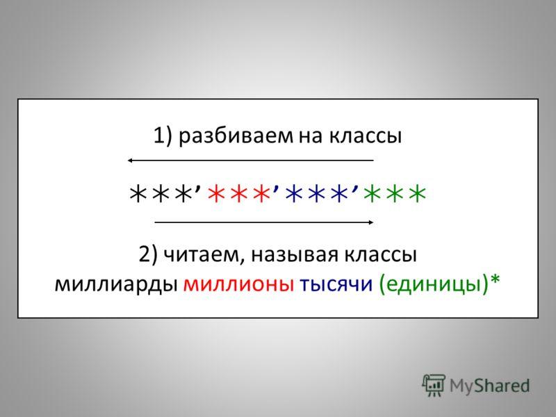 1) разбиваем на классы 2) читаем, называя классы миллиарды миллионы тысячи (единицы)*