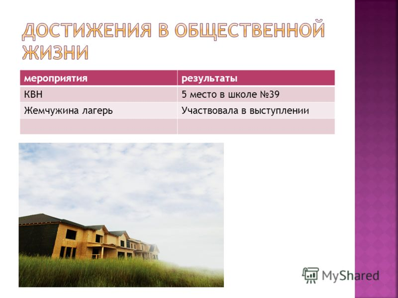 мероприятиярезультаты КВН5 место в школе 39 Жемчужина лагерьУчаствовала в выступлении