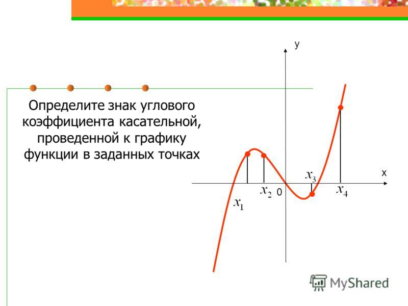 Определите знак углового коэффициента касательной, проведенной к графику функции в заданных точках х у 0
