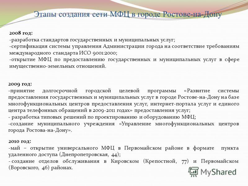 Этапы создания сети МФЦ в городе Ростове-на-Дону 2008 год: -разработка стандартов государственных и муниципальных услуг; -сертификация системы управления Администрации города на соответствие требованиям международного стандарта ИСО 9001:2000; -открыт