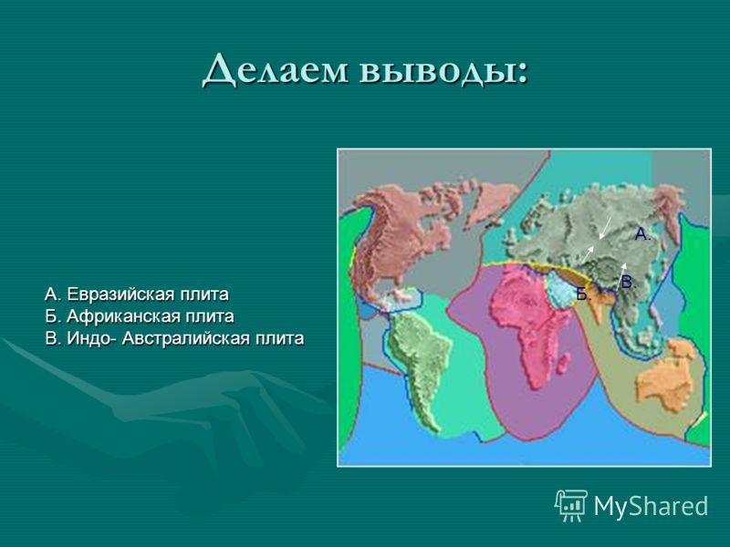 Делаем выводы: А. Евразийская плита Б. Африканская плита В. Индо- Австралийская плита А. Б. В.