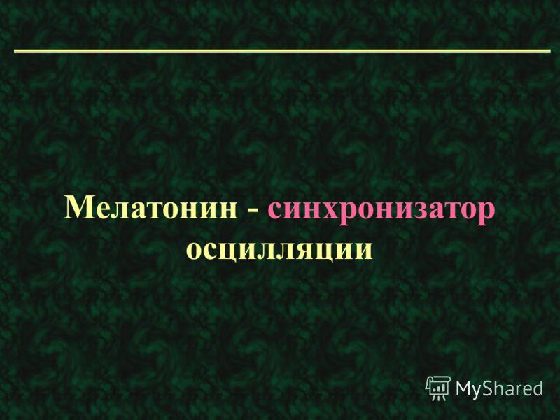 Синтез мелатонина Триптофан Серотонин N-ацетилсеротонин Мелатонин Серотонин N-ацетилтрансфераза (NAT) NAT Мелатонин