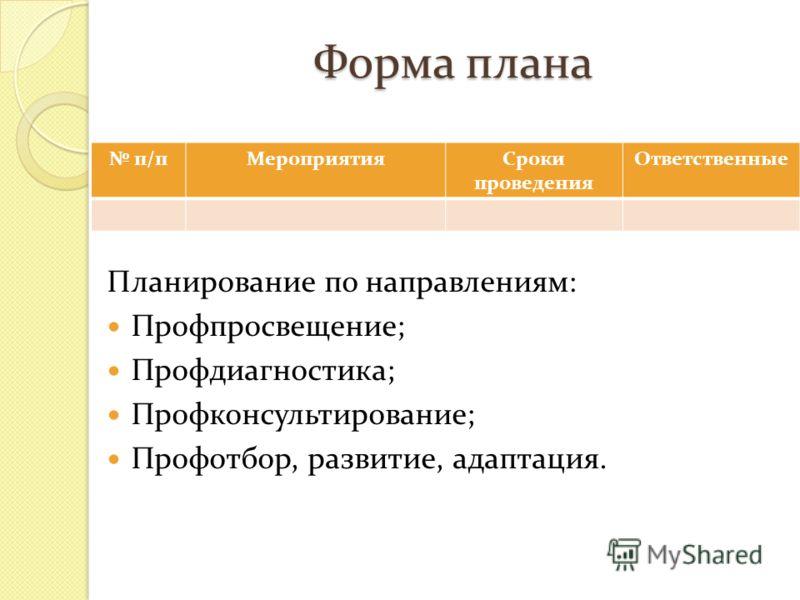 Форма плана Планирование по направлениям: Профпросвещение; Профдиагностика; Профконсультирование; Профотбор, развитие, адаптация. п/пМероприятияСроки проведения Ответственные