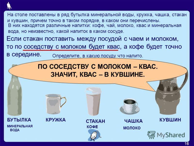 16 На столе поставлены в ряд бутылка минеральной воды, кружка, чашка, стакан и кувшин, причем точно в таком порядке, в каком они перечислены. В них находятся различные напитки: кофе, чай, молоко, квас и минеральная вода, но неизвестно, какой напиток