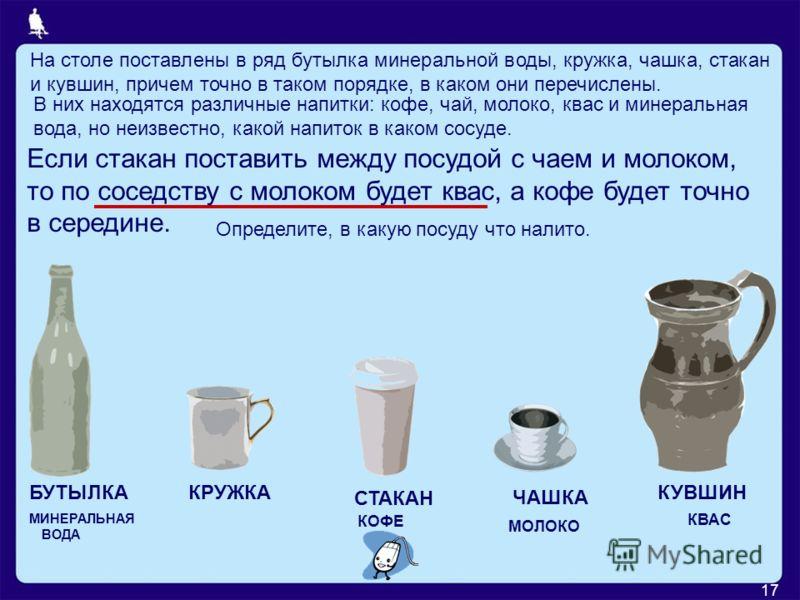 17 На столе поставлены в ряд бутылка минеральной воды, кружка, чашка, стакан и кувшин, причем точно в таком порядке, в каком они перечислены. В них находятся различные напитки: кофе, чай, молоко, квас и минеральная вода, но неизвестно, какой напиток