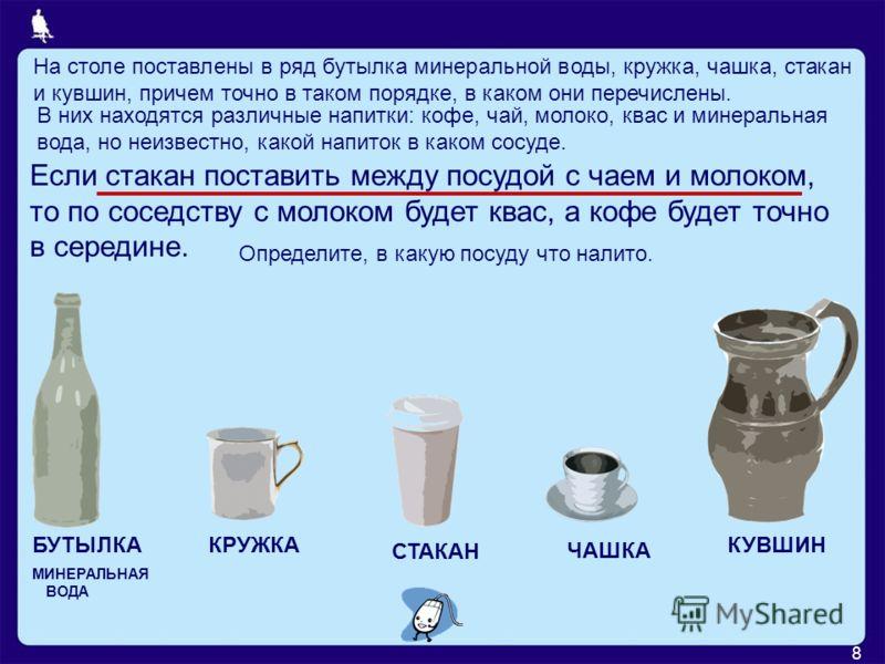 8 На столе поставлены в ряд бутылка минеральной воды, кружка, чашка, стакан и кувшин, причем точно в таком порядке, в каком они перечислены. В них находятся различные напитки: кофе, чай, молоко, квас и минеральная вода, но неизвестно, какой напиток в
