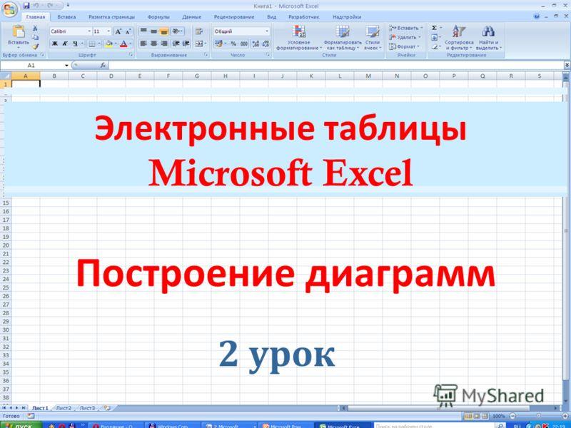 2 урок Электронные таблицы Microsoft Excel Построение диаграмм