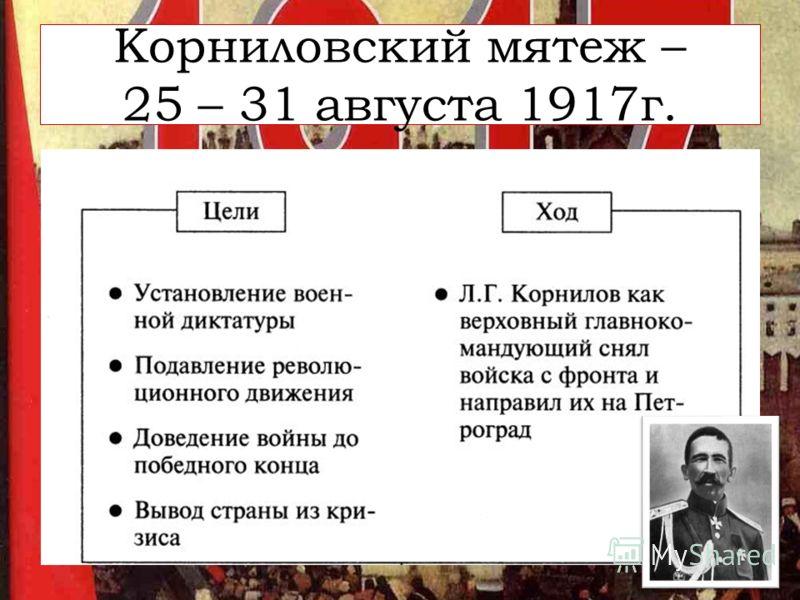 Корниловский мятеж – 25 – 31 августа 1917г.