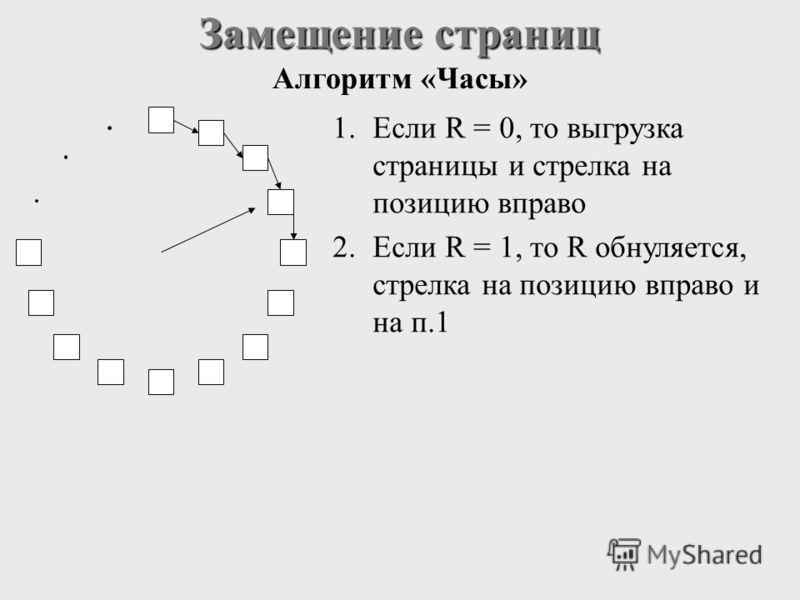 Замещение страниц Алгоритм «Часы» 1.Если R = 0, то выгрузка страницы и стрелка на позицию вправо 2.Если R = 1, то R обнуляется, стрелка на позицию вправо и на п.1