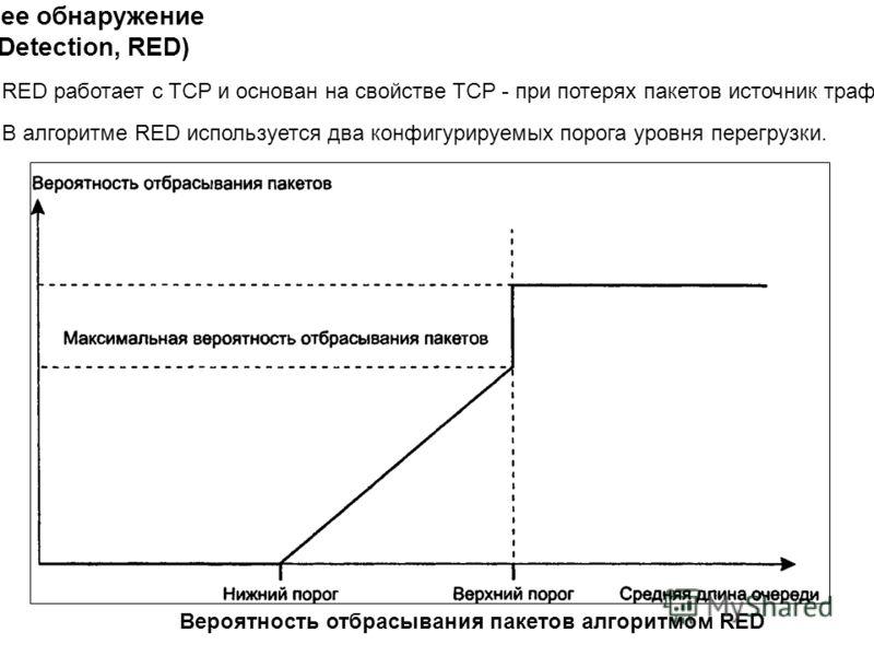Случайное раннее обнаружение (Random Early Detection, RED) RED работает с TCP и основан на свойстве TCP - при потерях пакетов источник трафика замедляет передачу пакетов в сеть. В алгоритме RED используется два конфигурируемых порога уровня перегрузк