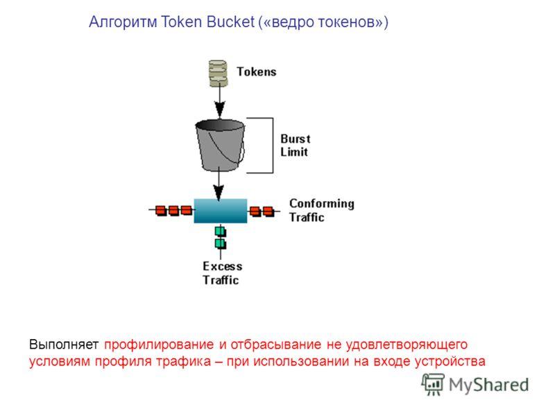 Алгоритм Token Bucket («ведро токенов») Выполняет профилирование и отбрасывание не удовлетворяющего условиям профиля трафика – при использовании на входе устройства