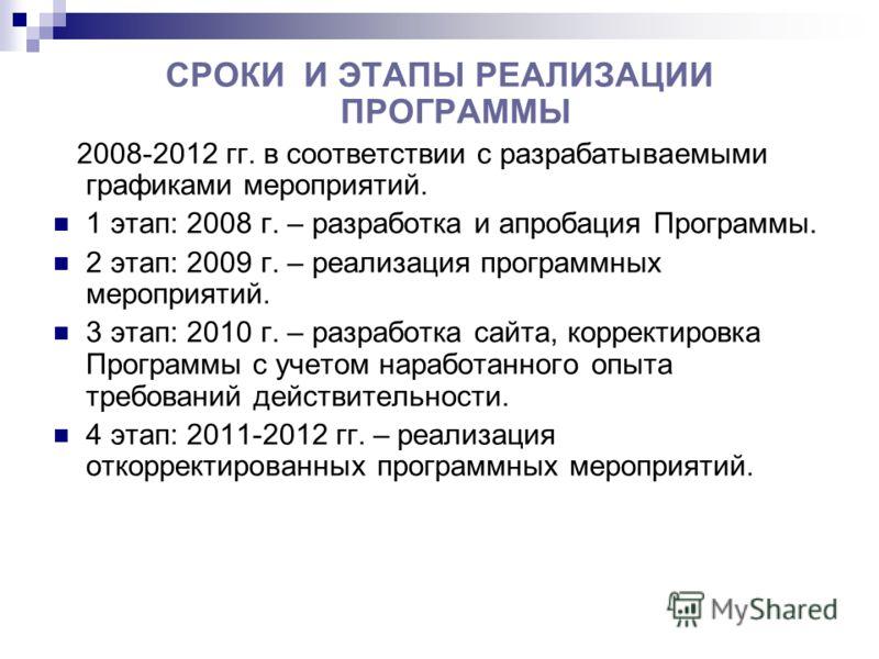 СРОКИ И ЭТАПЫ РЕАЛИЗАЦИИ ПРОГРАММЫ 2008-2012 гг. в соответствии с разрабатываемыми графиками мероприятий. 1 этап: 2008 г. – разработка и апробация Программы. 2 этап: 2009 г. – реализация программных мероприятий. 3 этап: 2010 г. – разработка сайта, ко