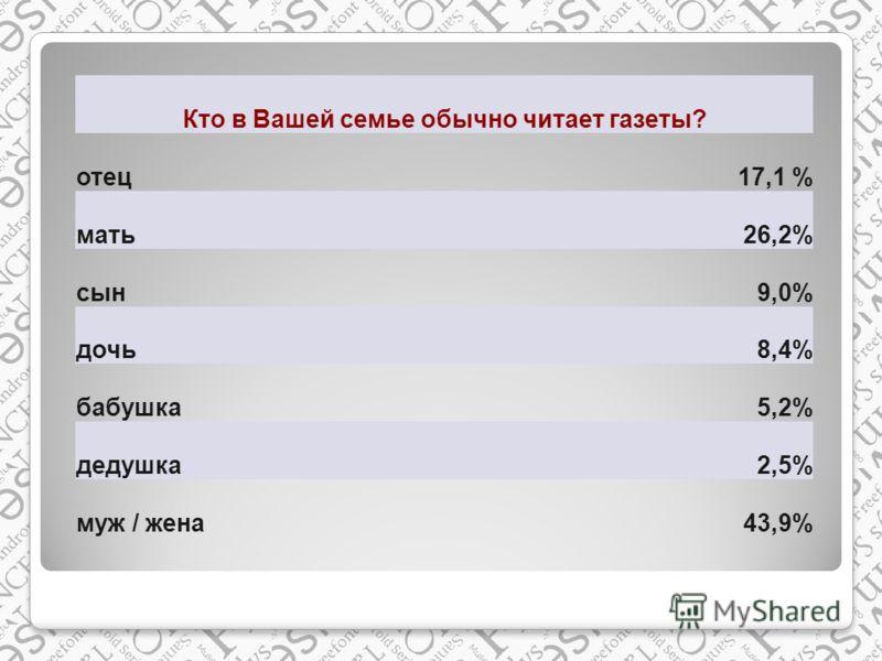 Кто в Вашей семье обычно читает газеты? отец17,1 % мать26,2% сын9,0% дочь8,4% бабушка5,2% дедушка2,5% муж / жена43,9%