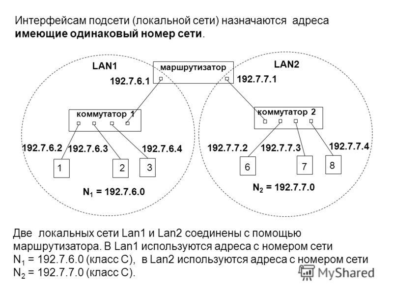 Интерфейсам подсети (локальной сети) назначаются адреса имеющие одинаковый номер сети. коммутатор 1 маршрутизатор коммутатор 2 1 2 3 6 7 8 192.7.6.2 192.7.6.3 192.7.6.4 192.7.6.1 192.7.7.1 192.7.7.2192.7.7.3 192.7.7.4 N 1 = 192.7.6.0 N 2 = 192.7.7.0