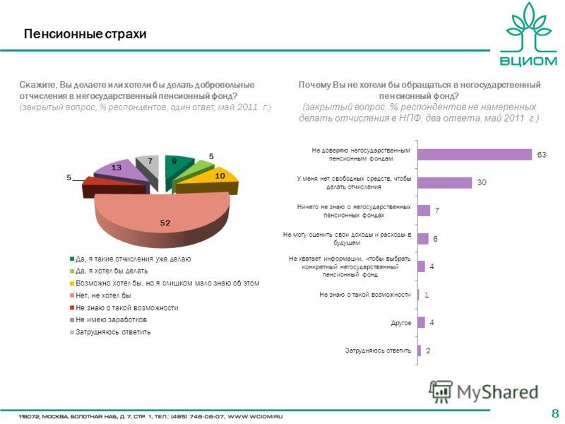 88 Пенсионные страхи Скажите, Вы делаете или хотели бы делать добровольные отчисления в негосударственный пенсионный фонд? (закрытый вопрос, % респондентов, один ответ, май 2011 г.) Почему Вы не хотели бы обращаться в негосударственный пенсионный фон