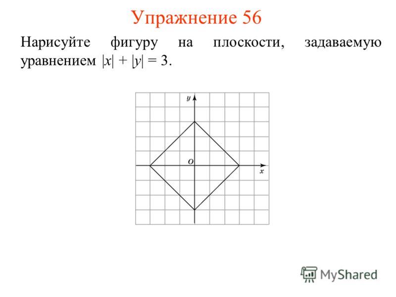 Упражнение 56 Нарисуйте фигуру на плоскости, задаваемую уравнением |x| + |y| = 3.
