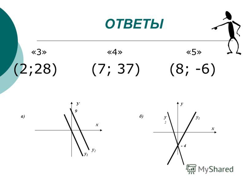 «3» «4» «5» (2;28) (7; 37) (8; -6) У 9 у1у1 у2у2 х х у у2у2 у1у1 - 4 а)б) ОТВЕТЫ