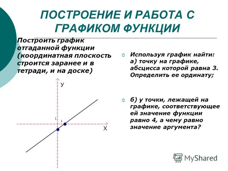 ПОСТРОЕНИЕ И РАБОТА С ГРАФИКОМ ФУНКЦИИ Построить график отгаданной функции (координатная плоскость строится заранее и в тетради, и на доске) Используя график найти: а) точку на графике, абсцисса которой равна 3. Определить ее ординату; б) у точки, ле