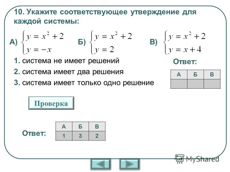 10. Укажите соответствующее утверждение для каждой системы: 1. система не имеет решений 2. система имеет два решения 3. система имеет только одно решение АБВ А)Б)В) Проверка Ответ: АБВ 132