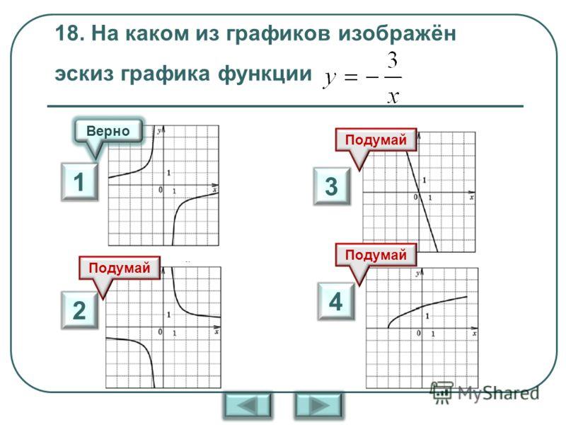 18. На каком из графиков изображён эскиз графика функции Верно Подумай 1 2 3 4