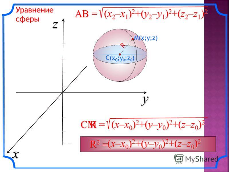 R y x z I I I I I I I I Уравнениесферы (x 2 –x 1 ) 2 +(y 2 –y 1 ) 2 +(z 2 –z 1 ) 2 AB = M(x;y;z) C(x 0 ;y 0 ;z 0 ) (x–x 0 ) 2 +(y–y 0 ) 2 +(z–z 0 ) 2 CM = (x–x 0 ) 2 +(y–y 0 ) 2 +(z–z 0 ) 2 R 2 = R 2 = R = R =