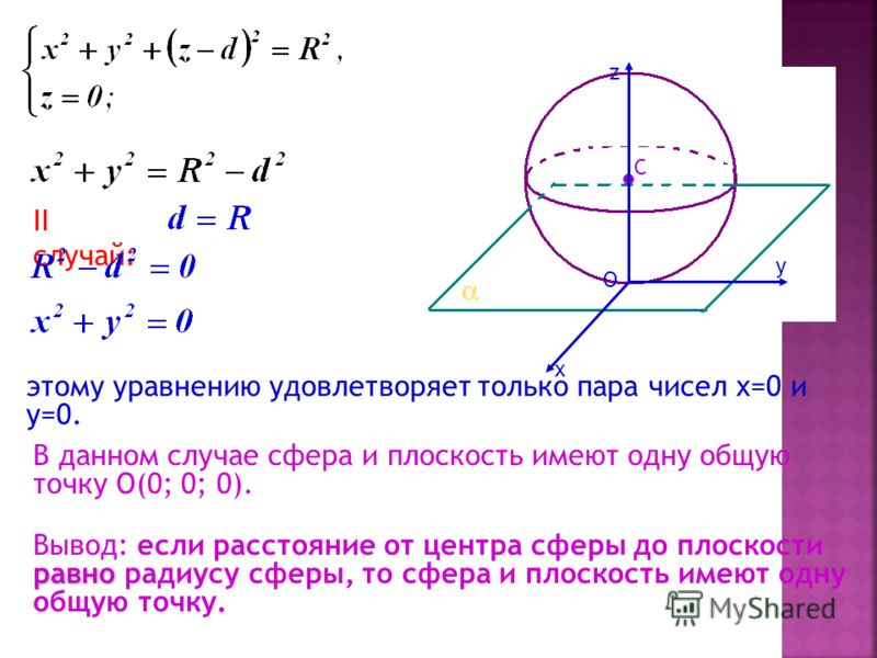 С II случай: этому уравнению удовлетворяет только пара чисел х=0 и у=0. В данном случае сфера и плоскость имеют одну общую точку О(0; 0; 0). Вывод: если расстояние от центра сферы до плоскости равно радиусу сферы, то сфера и плоскость имеют одну общу