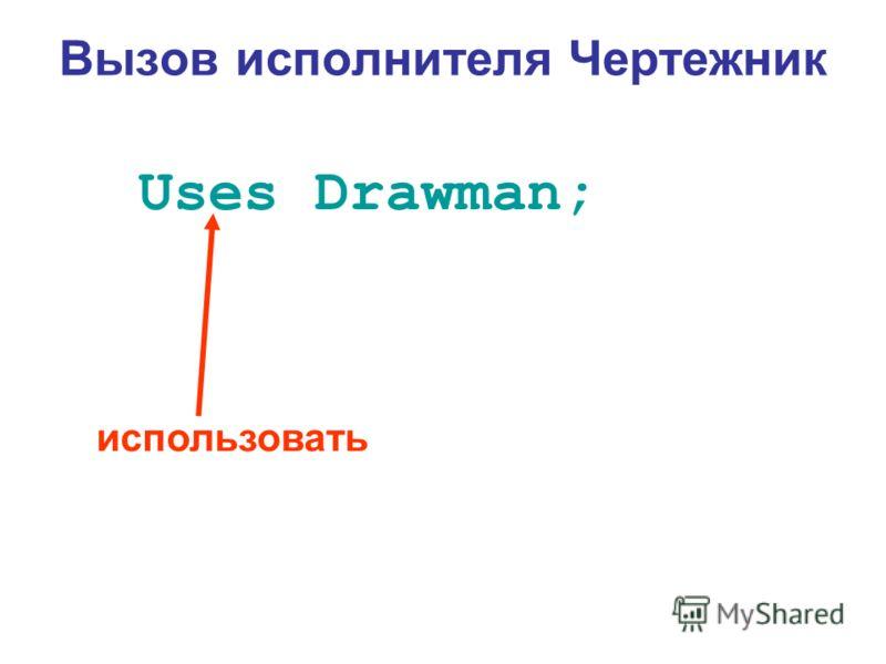 Вызов исполнителя Чертежник Uses Drawman; использовать