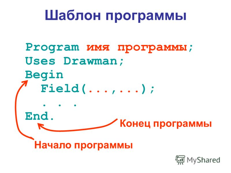 Шаблон программы Program имя программы; Uses Drawman; Begin Field(...,...);... End. Начало программы Конец программы