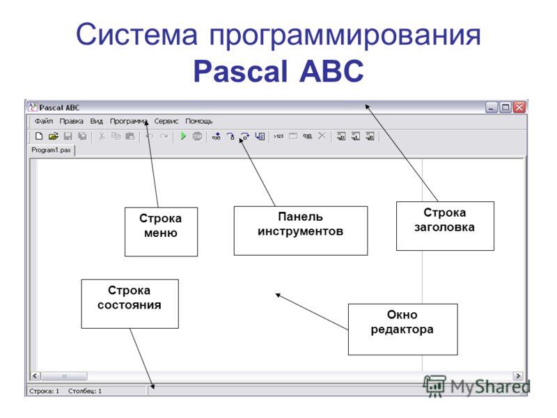 Система программирования Pascal ABC Строка заголовка Строка меню Строка состояния Окно редактора Панель инструментов