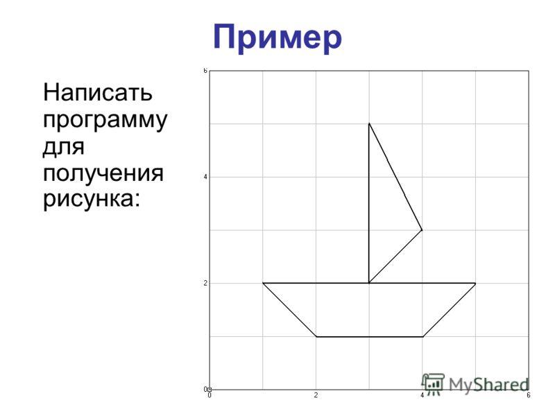 Пример Написать программу для получения рисунка: