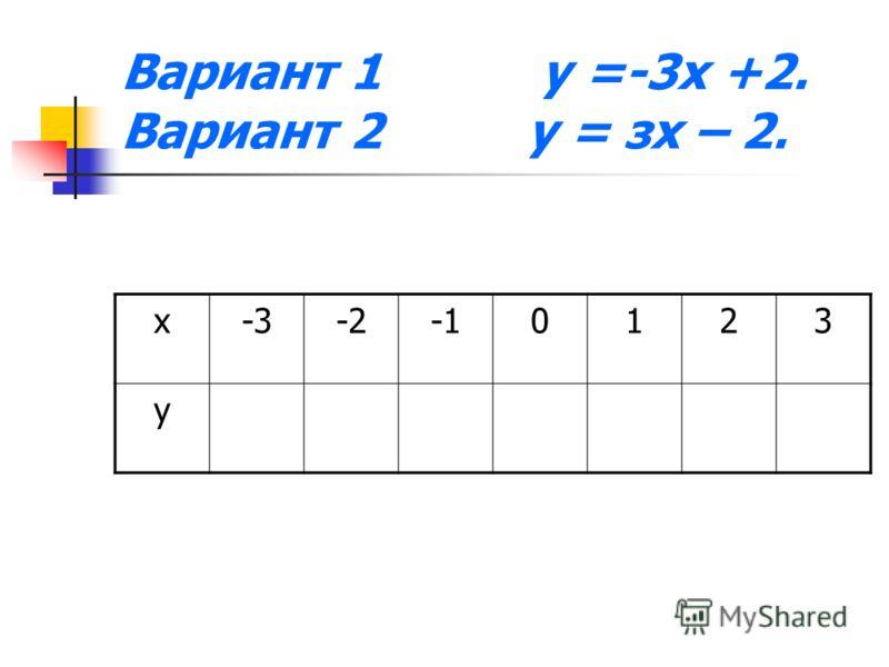 Вариант 1 у =-3х +2. Вариант 2 у = зх – 2. х-3-20123 у