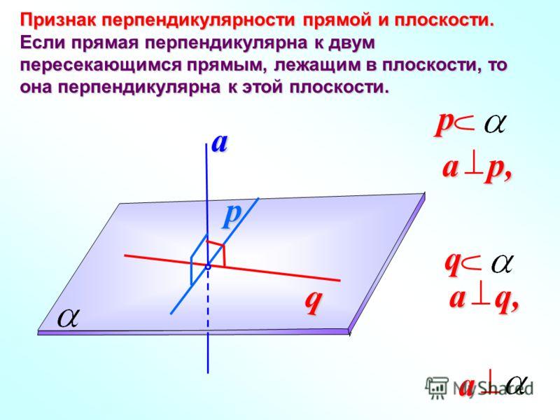 q p a a a p, p a q, q Признак перпендикулярности прямой и плоскости. Если прямая перпендикулярна к двум пересекающимся прямым, лежащим в плоскости, то она перпендикулярна к этой плоскости.