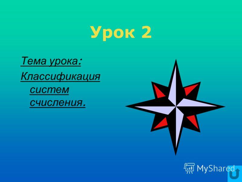 Урок 2 Тема урока : Классификация систем счисления.