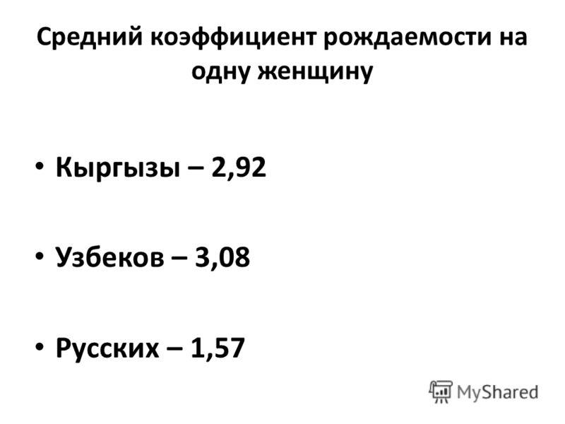 Средний коэффициент рождаемости на одну женщину Кыргызы – 2,92 Узбеков – 3,08 Русских – 1,57