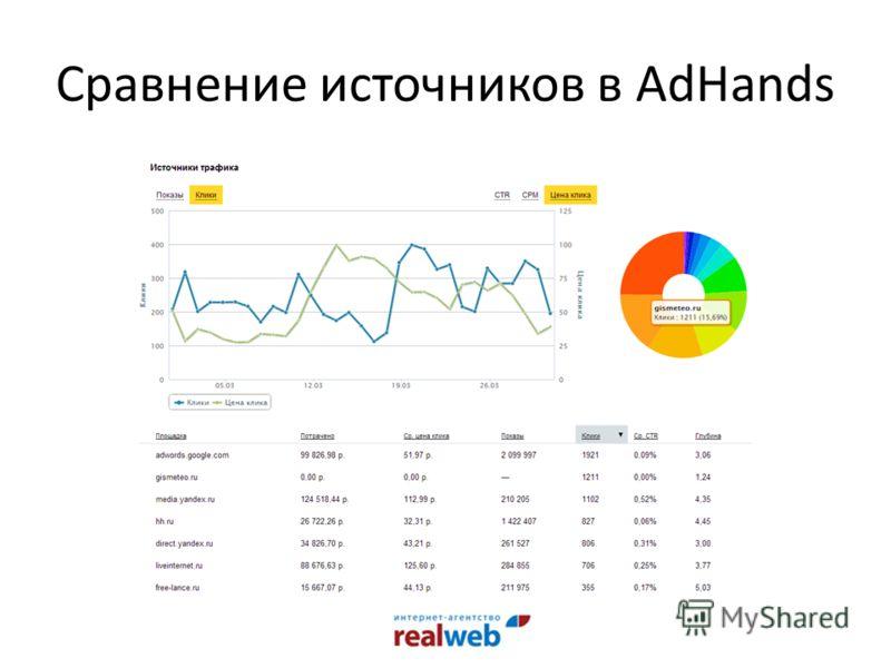 Сравнение источников в AdHands