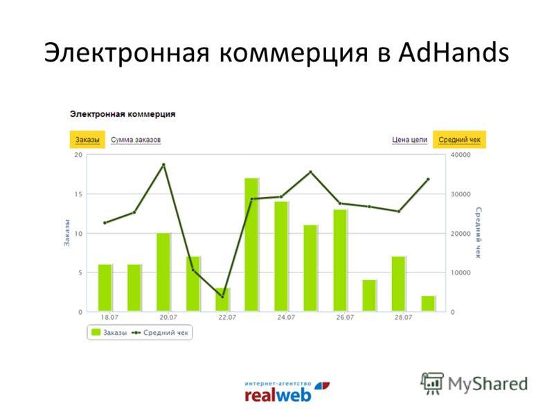 Электронная коммерция в AdHands