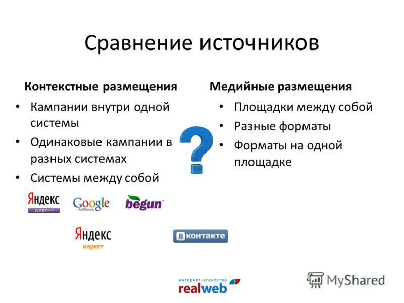 Сравнение источников Контекстные размещения Кампании внутри одной системы Одинаковые кампании в разных системах Системы между собой Медийные размещения Площадки между собой Разные форматы Форматы на одной площадке