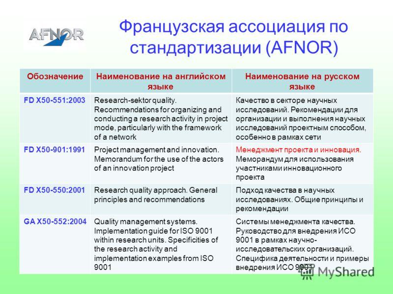 Французская ассоциация по стандартизации (AFNOR) ОбозначениеНаименование на английском языке Наименование на русском языке FD X50-551:2003Research-sektor quality. Recommendations for organizing and conducting a research activity in project mode, part